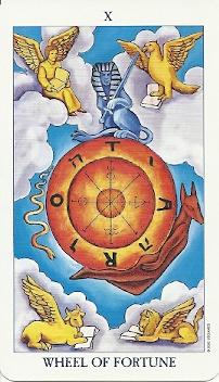 Wheel Card Waite Smith Tarot